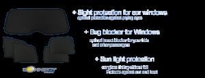 Sonniboy Sun Protection